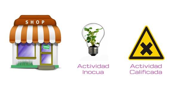 Clasificación de la actividad inocua o calificada